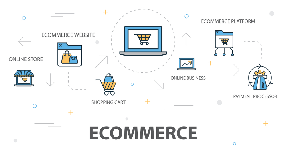 How to choose the ideal ecommerce platform for your online shop?