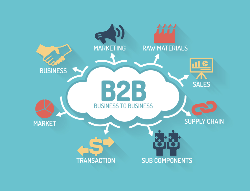 What is B2B commerce and how Salesforce Commerce Cloud can be a benefit?